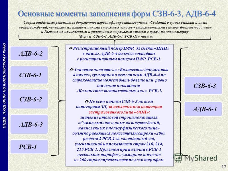 17 Основные моменты заполнения форм СЗВ-6-3, АДВ-6-4 ОТДЕЛ ПУХД ОПФР ПО КРАСНОЯРСКОМУ КРАЮ АДВ-6-2 СЗВ-6-1 СЗВ-6-2 АДВ-6-3 РСВ-1 АДВ-6-4 СЗВ-6-3 Сверка отдельных реквизитов документов персонифицированного учета «Сведений о сумме выплат и иных вознагр