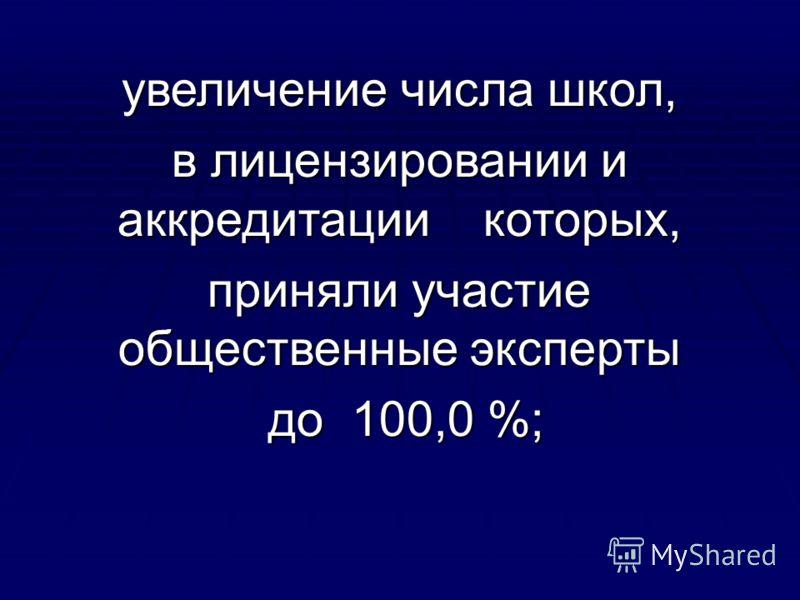 увеличение числа школ, в лицензировании и аккредитации которых, приняли участие общественные эксперты до 100,0 %; до 100,0 %;