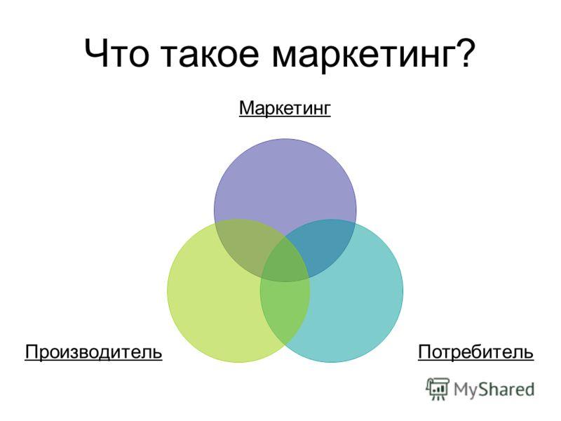 Что такое маркетинг? Маркетинг ПотребительПроизводитель