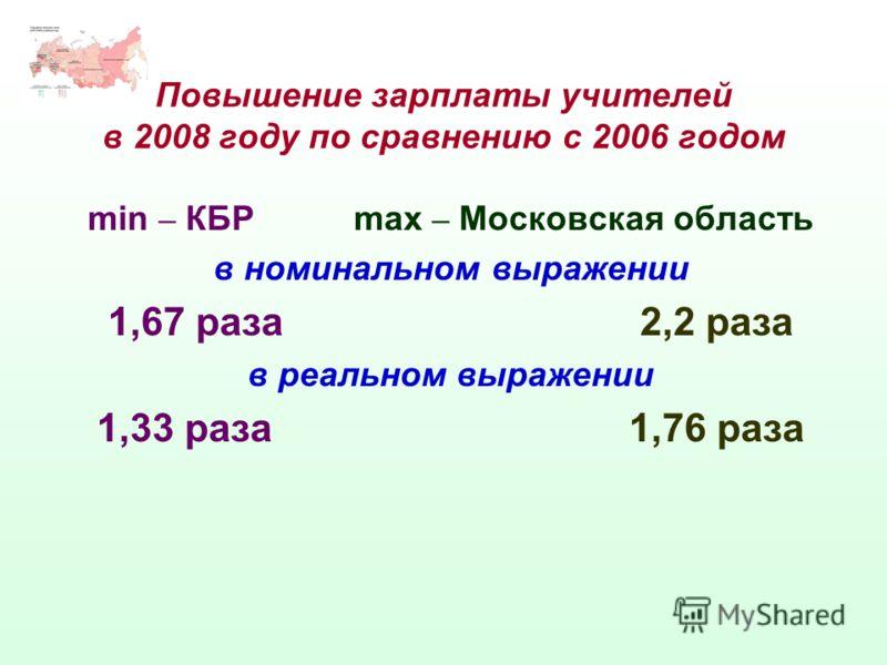 Повышение зарплаты учителей в 2008 году по сравнению с 2006 годом min – КБРmax – Московская область в номинальном выражении 1,67 раза2,2 раза в реальном выражении 1,33 раза1,76 раза