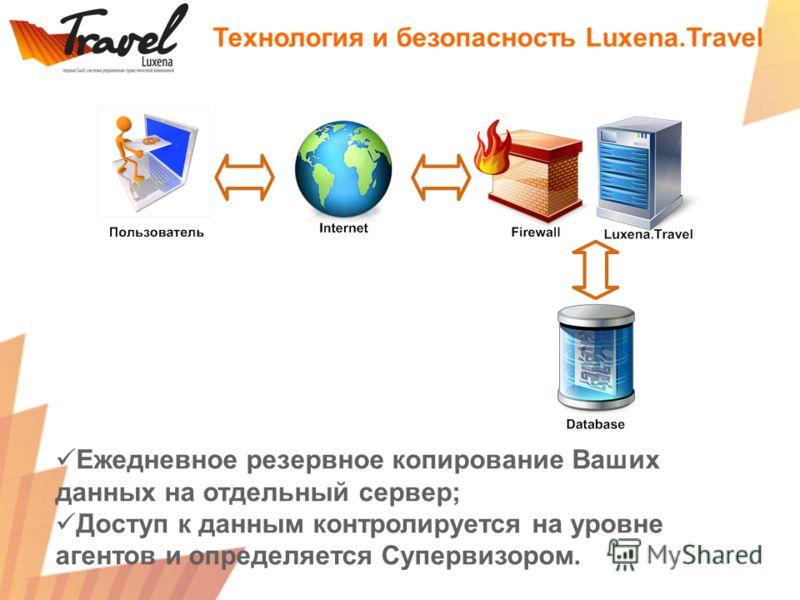 Технология и безопасность Luxena.Travel Ежедневное резервное копирование Ваших данных на отдельный сервер; Доступ к данным контролируется на уровне агентов и определяется Супервизором.