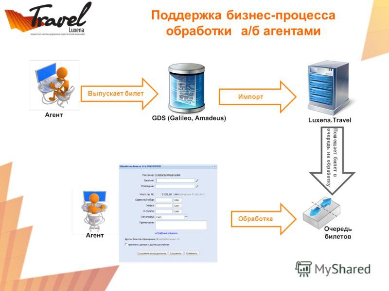 Поддержка бизнес-процесса обработки а/б агентами Выпускает билет Импорт Обработка Помещает билет в очередь на обработку