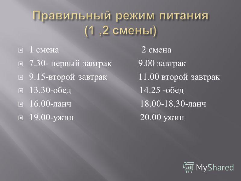 1 смена 2 смена 7.30- первый завтрак 9.00 завтрак 9.15- второй завтрак 11.00 второй завтрак 13.30- обед 14.25 - обед 16.00- ланч 18.00-18.30- ланч 19.00- ужин 20.00 ужин