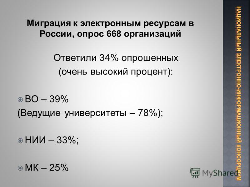 Ответили 34% опрошенных (очень высокий процент): ВО – 39% (Ведущие университеты – 78%); НИИ – 33%; МК – 25%