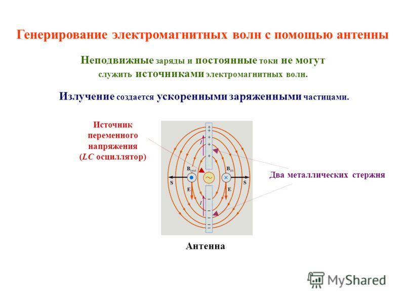 Aнтенна Генерирование электромагнитных волн с помощью антенны Неподвижные заряды и постоянные токи не могут служить источниками электромагнитных волн. Излучение создается ускоренными заряженными частицами. Источник переменного напряжения (LC oсциллят