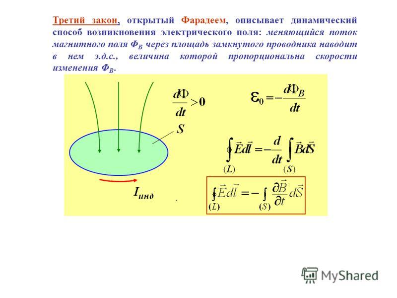 Третий закон, открытый Фарадеем, описывает динамический способ возникновения электрического поля: меняющийся поток магнитного поля Φ B через площадь замкнутого проводника наводит в нем э.д.с., величина которой пропорциональна скорости изменения Φ B..