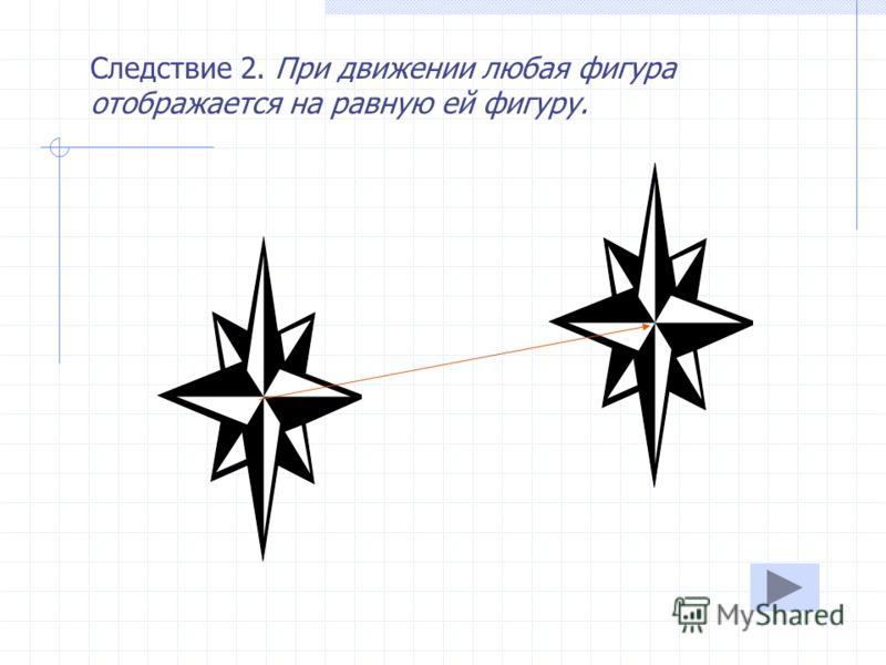 Следствие 1. При движении треугольник отображается на равный ему треугольник. А В С А1А1 В1В1 С1С1 АВС =А1В1С1А1В1С1