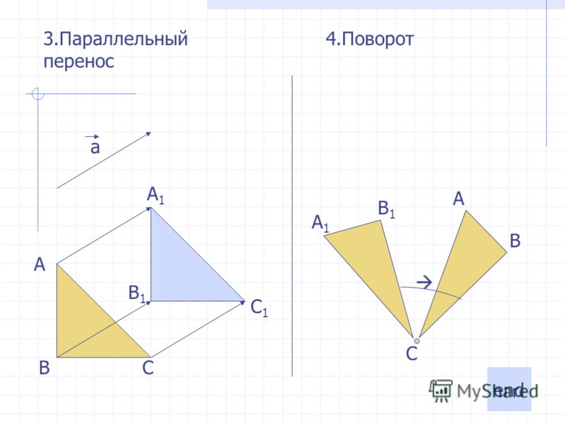 Виды движений. 1.Центральная симметрия М М1М1 N N1N1 K K1K1 O 2.Осевая симметрия P Q S a P1P1 Q1Q1 S1S1
