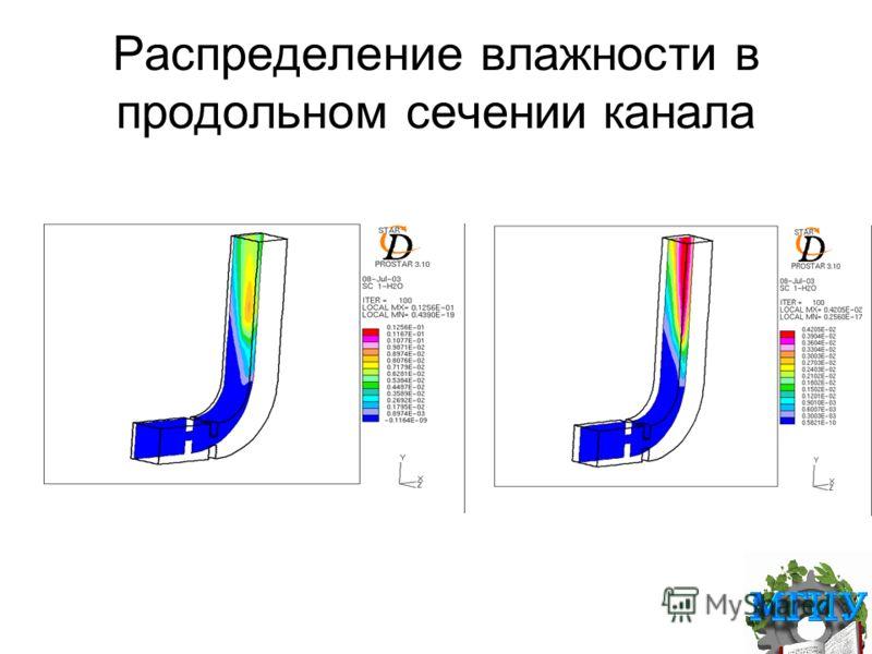 Распределение влажности в продольном сечении канала