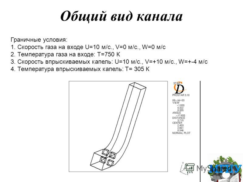 Общий вид канала Граничные условия: 1. Скорость газа на входе U=10 м/с., V=0 м/с., W=0 м/с 2. Температура газа на входе: Т=750 К 3. Скорость впрыскиваемых капель: U=10 м/с., V=+10 м/с., W=+-4 м/с 4. Температура впрыскиваемых капель: Т= 305 К