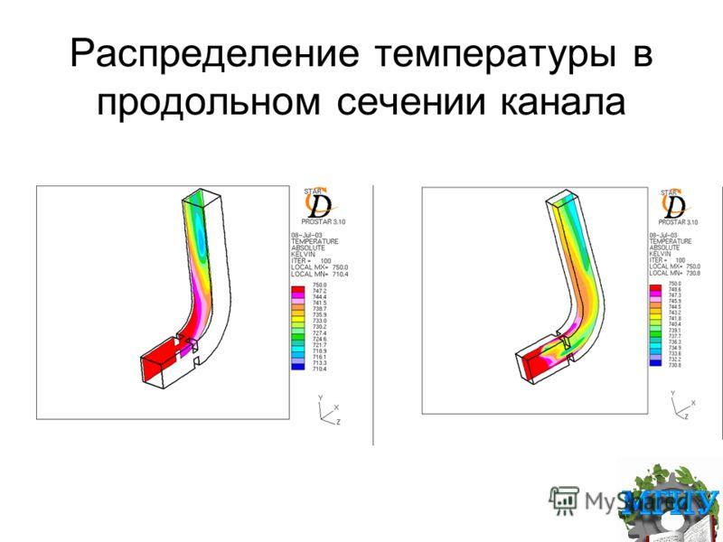 Распределение температуры в продольном сечении канала