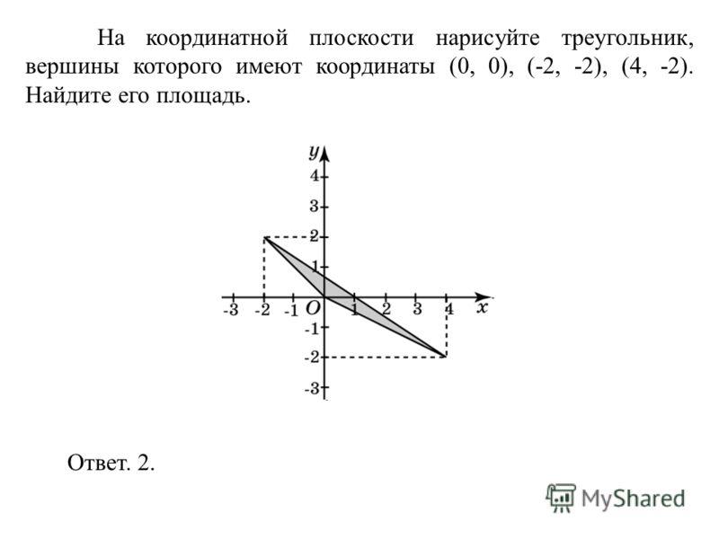 На координатной плоскости нарисуйте треугольник, вершины которого имеют координаты (0, 0), (-2, -2), (4, -2). Найдите его площадь. Ответ. 2.