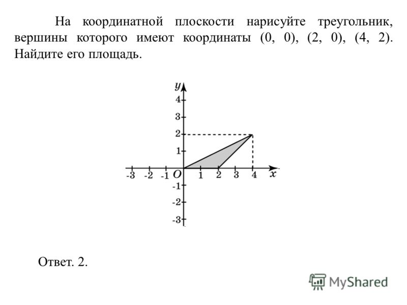 На координатной плоскости нарисуйте треугольник, вершины которого имеют координаты (0, 0), (2, 0), (4, 2). Найдите его площадь. Ответ. 2.