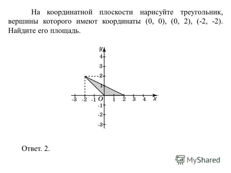На координатной плоскости нарисуйте треугольник, вершины которого имеют координаты (0, 0), (0, 2), (-2, -2). Найдите его площадь. Ответ. 2.