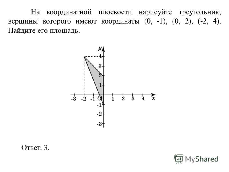 На координатной плоскости нарисуйте треугольник, вершины которого имеют координаты (0, -1), (0, 2), (-2, 4). Найдите его площадь. Ответ. 3.