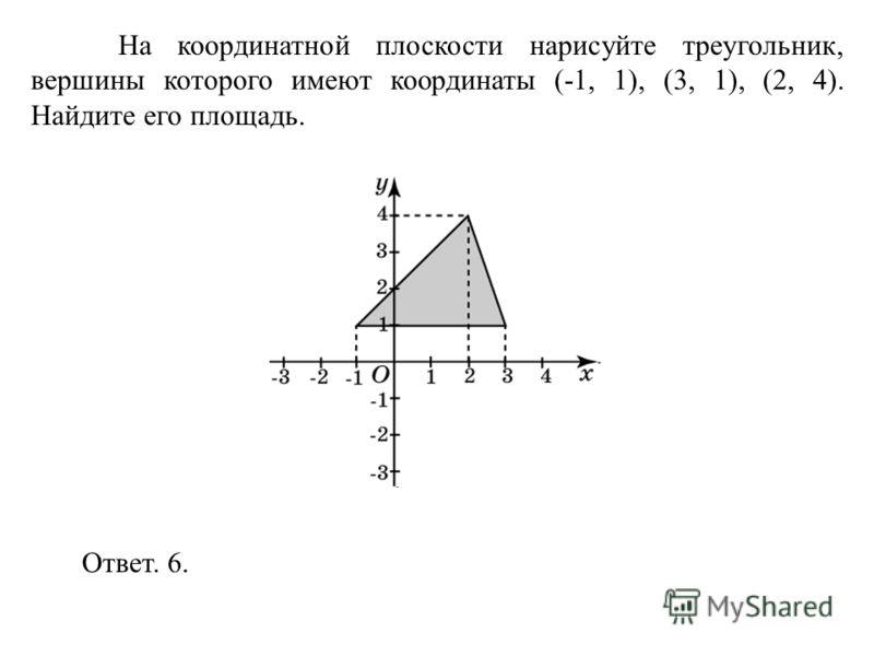 На координатной плоскости нарисуйте треугольник, вершины которого имеют координаты (-1, 1), (3, 1), (2, 4). Найдите его площадь. Ответ. 6.