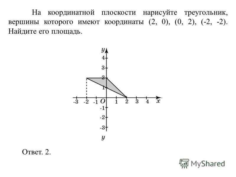 На координатной плоскости нарисуйте треугольник, вершины которого имеют координаты (2, 0), (0, 2), (-2, -2). Найдите его площадь. Ответ. 2.
