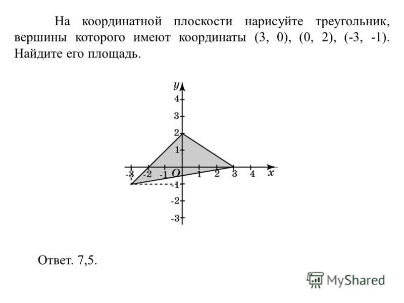 На координатной плоскости нарисуйте треугольник, вершины которого имеют координаты (3, 0), (0, 2), (-3, -1). Найдите его площадь. Ответ. 7,5.