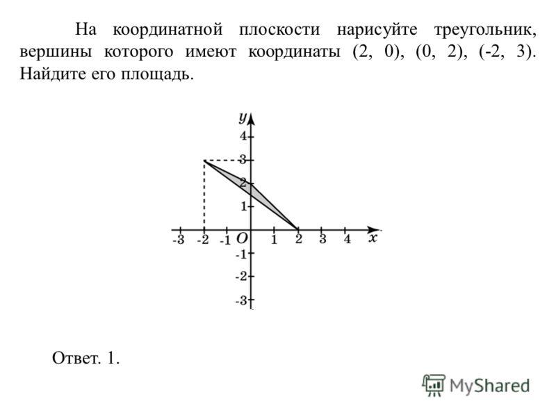 На координатной плоскости нарисуйте треугольник, вершины которого имеют координаты (2, 0), (0, 2), (-2, 3). Найдите его площадь. Ответ. 1.
