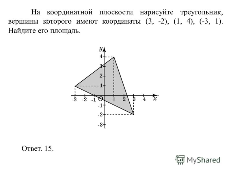 На координатной плоскости нарисуйте треугольник, вершины которого имеют координаты (3, -2), (1, 4), (-3, 1). Найдите его площадь. Ответ. 15.