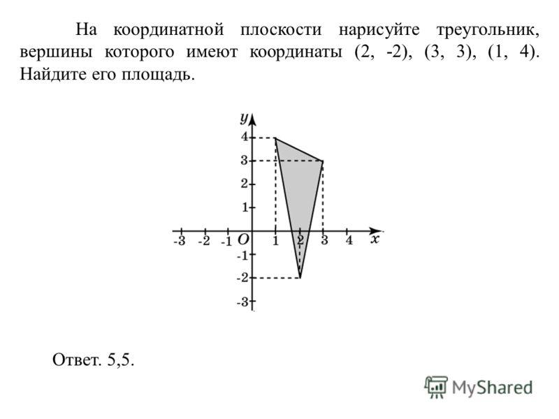 На координатной плоскости нарисуйте треугольник, вершины которого имеют координаты (2, -2), (3, 3), (1, 4). Найдите его площадь. Ответ. 5,5.