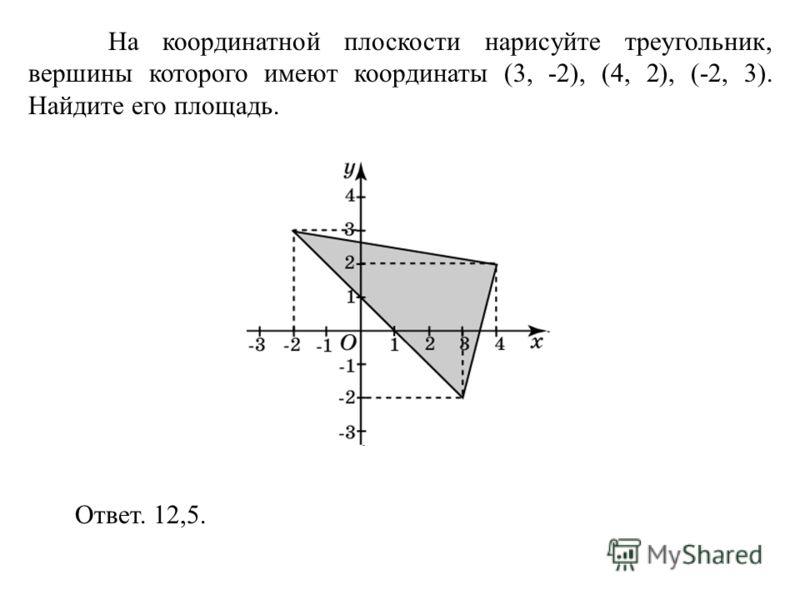 На координатной плоскости нарисуйте треугольник, вершины которого имеют координаты (3, -2), (4, 2), (-2, 3). Найдите его площадь. Ответ. 12,5.