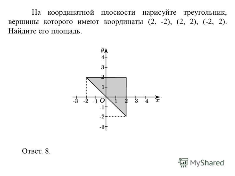 На координатной плоскости нарисуйте треугольник, вершины которого имеют координаты (2, -2), (2, 2), (-2, 2). Найдите его площадь. Ответ. 8.