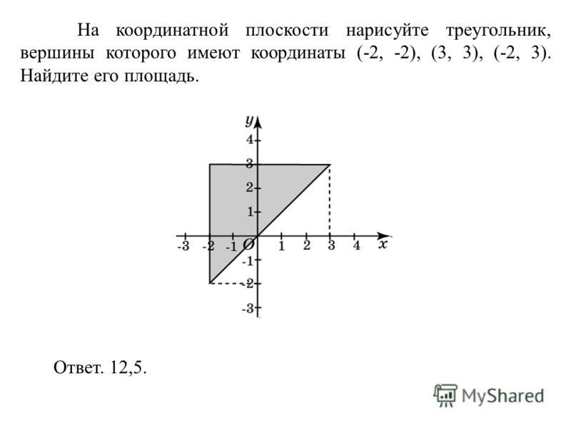На координатной плоскости нарисуйте треугольник, вершины которого имеют координаты (-2, -2), (3, 3), (-2, 3). Найдите его площадь. Ответ. 12,5.