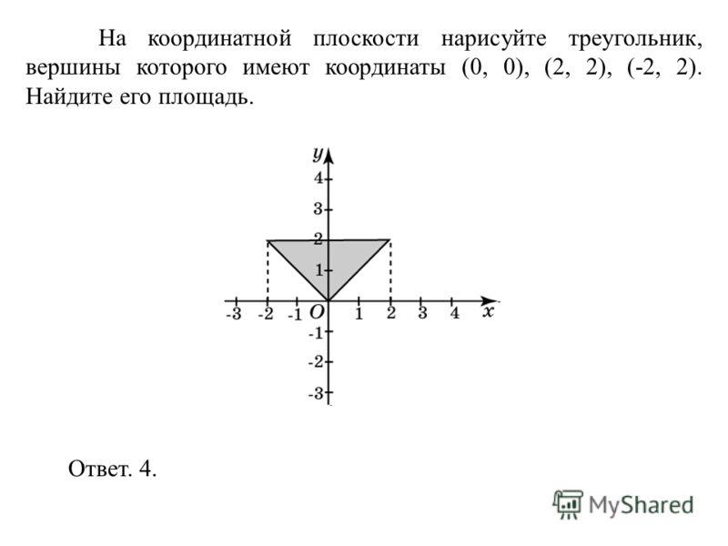 На координатной плоскости нарисуйте треугольник, вершины которого имеют координаты (0, 0), (2, 2), (-2, 2). Найдите его площадь. Ответ. 4.