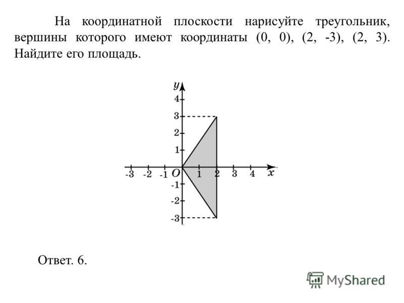 На координатной плоскости нарисуйте треугольник, вершины которого имеют координаты (0, 0), (2, -3), (2, 3). Найдите его площадь. Ответ. 6.