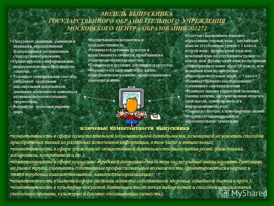 МОДЕЛЬ ВЫПУСКНИКА ГОСУДАРСТВЕННОГО ОБРАЗОВАТЕЛЬНОГО УЧРЕЖДЕНИЯ МОСКОВСКОГО ЦЕНТРА ОБРАЗОВАНИЯ 1272 Овладевает знаниями, умениями и навыками, определёнными федеральным и региональным стандартами образования; Ориентируется в информационно коммуникацион