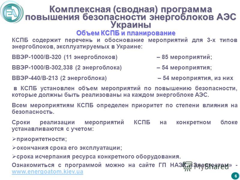 6 Комплексная (сводная) программа повышения безопасности энергоблоков АЭС Украины КСПБ содержит перечень и обоснование мероприятий для 3-х типов энергоблоков, эксплуатируемых в Украине: ВВЭР 1000/В 320 (11 энергоблоков) – 85 мероприятий; ВВЭР 1000/В