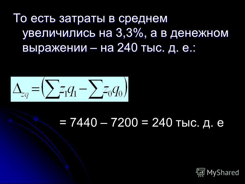 Индекс общих затрат на производство продукции находим следующим образом: =1,033, или 103,3%