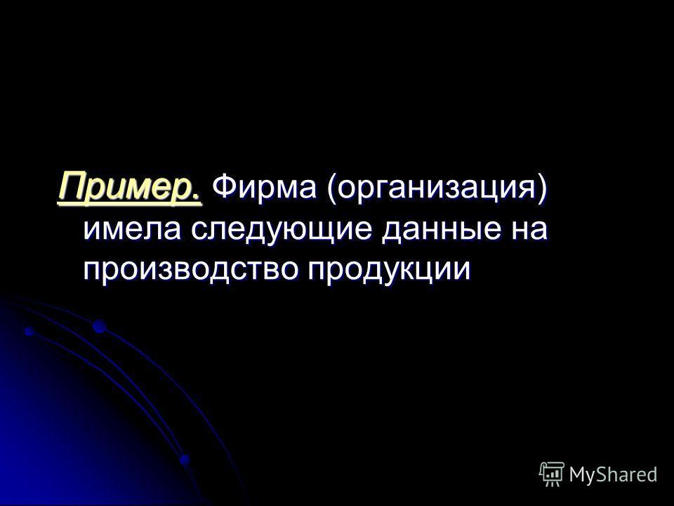Iф = Iпр.з Iассорт.сдв Iв.пр откуда