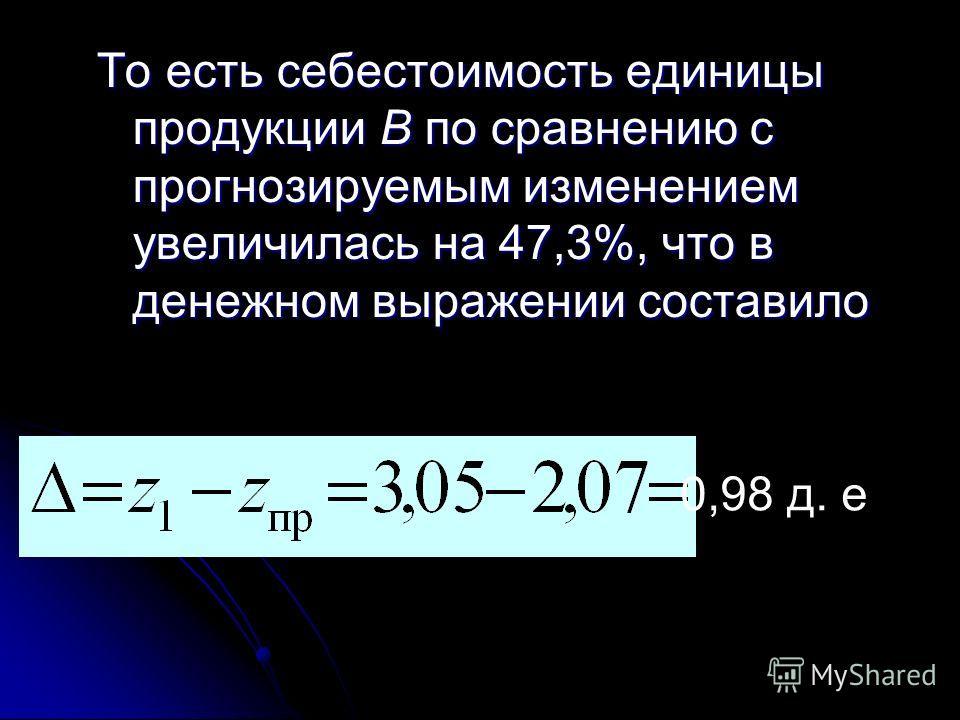По продукции В увеличение фактической себестоимости по сравнению с ожидаемым изменением соответствовало 1,473, или 147,3%.
