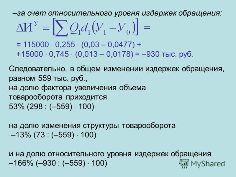 –за счет относительного уровня издержек обращения: = 115000 0,255 (0,03 – 0,0477) + +15000 0,745 (0,013 – 0,0178) = –930 тыс. руб. Следовательно, в общем изменении издержек обращения, равном 559 тыс. руб., на долю фактора увеличения объема товарообор