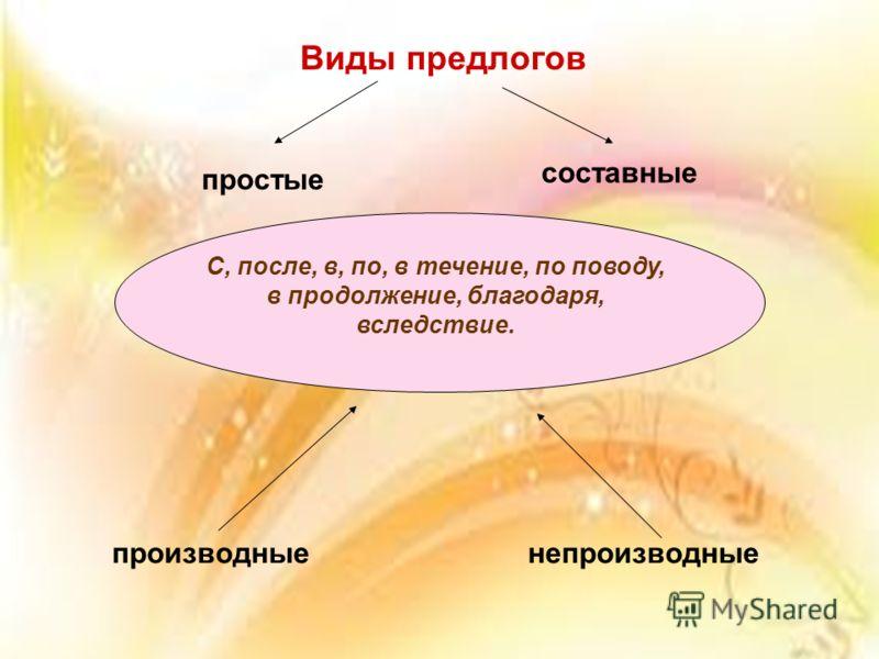 Виды предлогов простые составные С, после, в, по, в течение, по поводу, в продолжение, благодаря, вследствие. производныенепроизводные