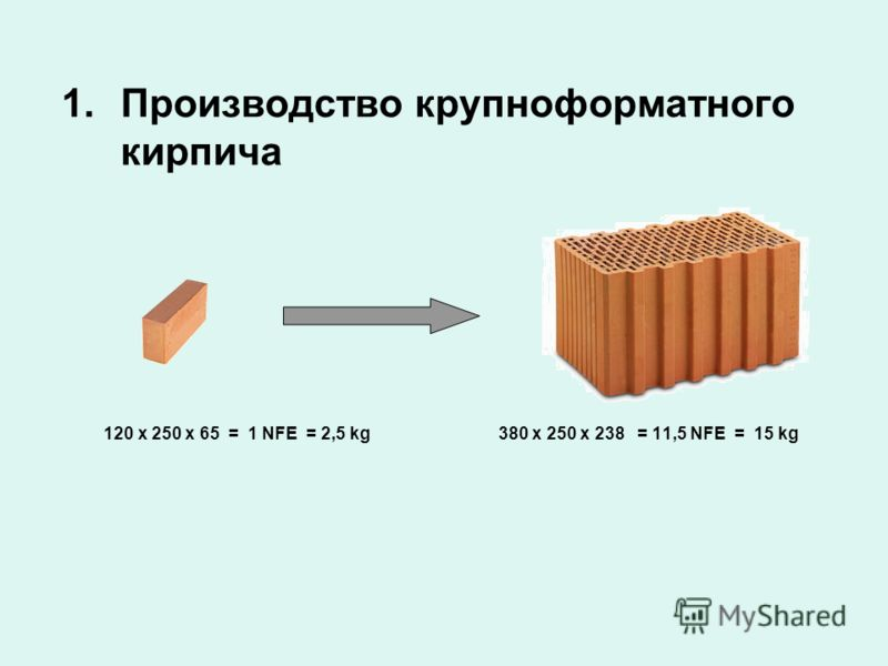 1.Производство крупноформатного кирпича 120 x 250 x 65 = 1 NFE = 2,5 kg 380 x 250 x 238 = 11,5 NFE = 15 kg
