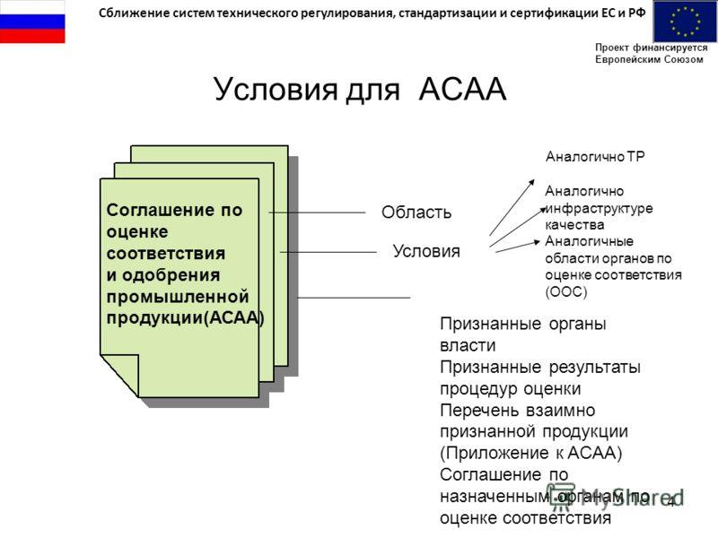 Сближение систем технического регулирования, стандартизации и сертификации ЕС и РФ Проект финансируется Европейским Союзом 4 Условия для ACAA Соглашение по оценке соответствия и одобрения промышленной продукции(АСАА) Область Условия Признанные органы