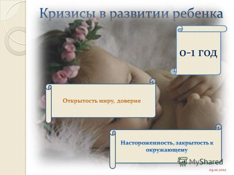 Кризисы в развитии ребенка 30.08.2012 0-1 год
