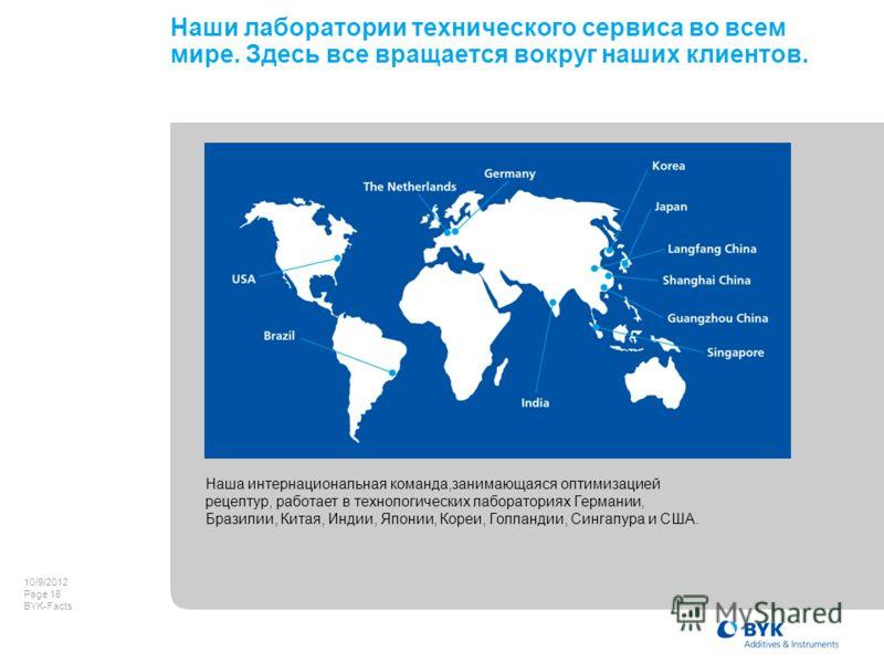 7/22/2012 Page 18 BYK-Facts Наши лаборатории технического сервиса во всем мире. Здесь все вращается вокруг наших клиентов. Наша интернациональная команда,занимающаяся оптимизацией рецептур, работает в технологических лабораториях Германии, Бразилии,