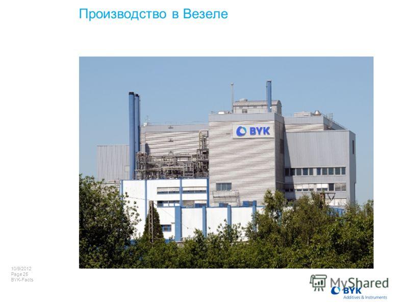 7/22/2012 Page 25 BYK-Facts Производство в Везеле