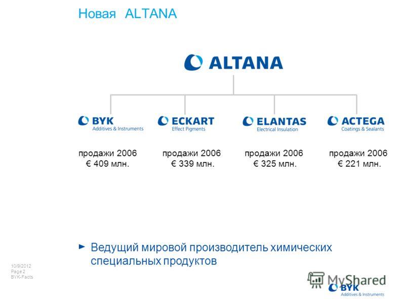 8/8/2012 Page 2 BYK-Facts Ведущий мировой производитель химических специальных продуктов продажи 2006 409 млн. продажи 2006 339 млн. продажи 2006 325 млн. продажи 2006 221 млн. Новая ALTANA