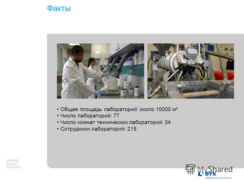 8/8/2012 Page 20 BYK-Facts Факты Общая площадь лабораторий: около 10000 м² Число лабораторий: 77 Число комнат технических лабораторий: 34 Сотрудники лабораторий: 215