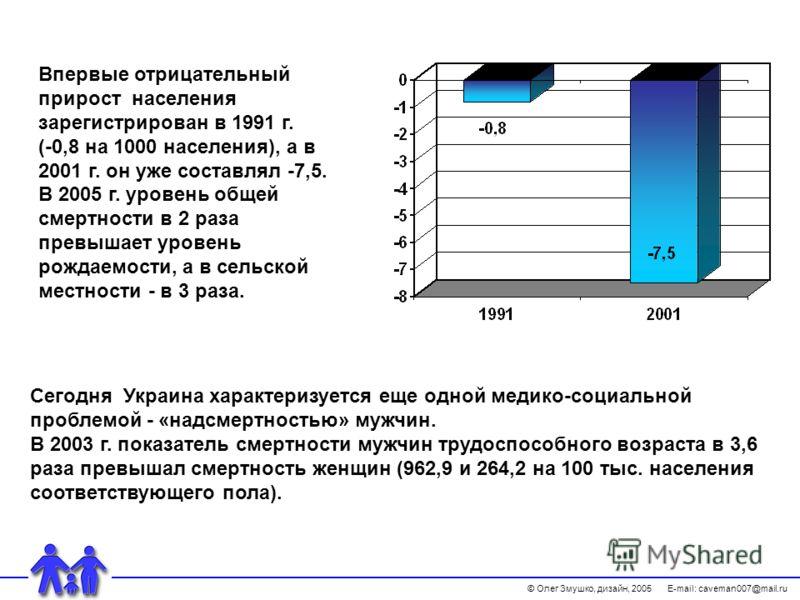 © Олег Змушко, дизайн, 2005 E-mail: caveman007@mail.ru Впервые отрицательный прирост населения зарегистрирован в 1991 г. (-0,8 на 1000 населения), а в 2001 г. он уже составлял -7,5. В 2005 г. уровень общей смертности в 2 раза превышает уровень рождае