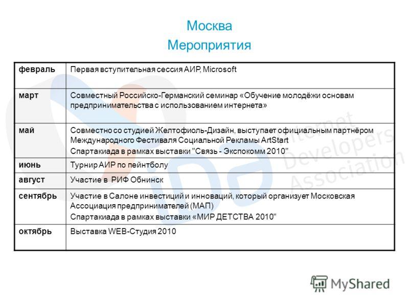 Москва февральПервая вступительная сессия АИР, Microsoft мартСовместный Российско-Германский семинар «Обучение молодёжи основам предпринимательства с использованием интернета» майСовместно со студией Желтофиоль-Дизайн, выступает официальным партнёром