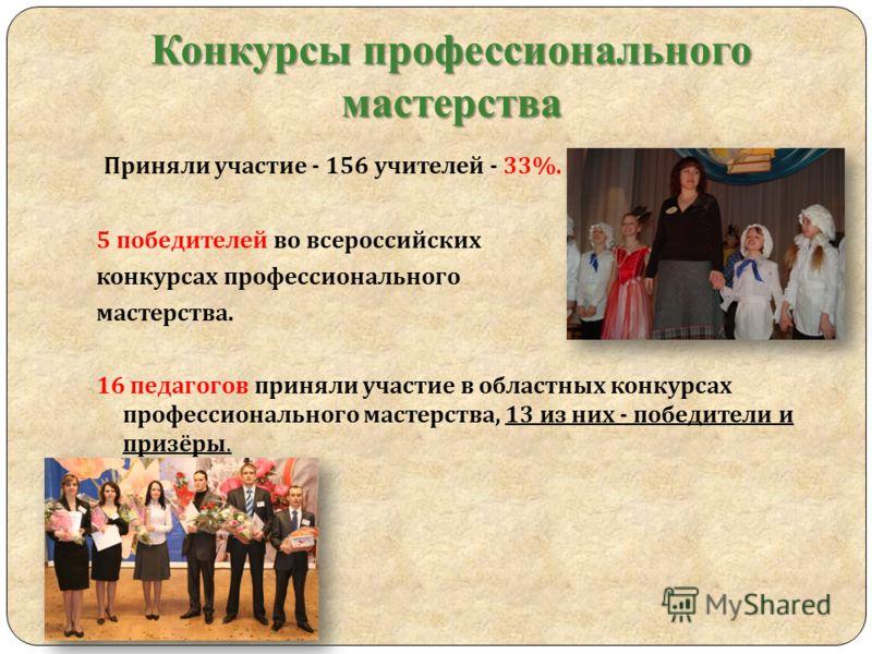 Конкурсы профессионального мастерства Приняли участие - 156 учителей - 33%. 5 победителей во всероссийских конкурсах профессионального мастерства. 16 педагогов приняли участие в областных конкурсах профессионального мастерства, 13 из них - победители