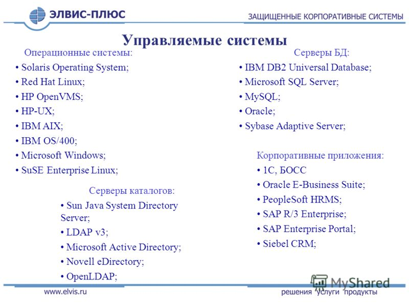 Управляемые системы Операционные системы: Solaris Operating System; Red Hat Linux; HP OpenVMS; HP-UX; IBM AIX; IBM OS/400; Microsoft Windows; SuSE Enterprise Linux; Корпоративные приложения: 1C, БОСС Oracle E-Business Suite; PeopleSoft HRMS; SAP R/3