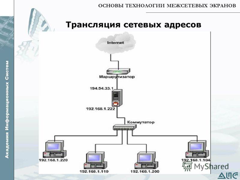 ОСНОВЫ ТЕХНОЛОГИИ МЕЖСЕТЕВЫХ ЭКРАНОВ Трансляция сетевых адресов