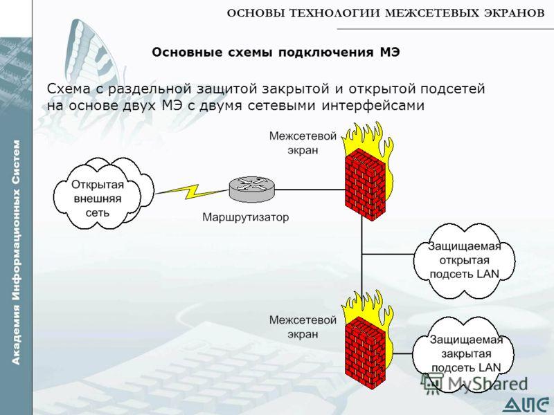 ОСНОВЫ ТЕХНОЛОГИИ МЕЖСЕТЕВЫХ ЭКРАНОВ Основные схемы подключения МЭ Схема с раздельной защитой закрытой и открытой подсетей на основе двух МЭ с двумя сетевыми интерфейсами